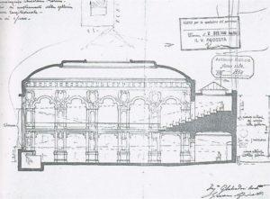 G. Salvadori di Wiesenhoff, progetto di ampliamento del Cinema Ambrosio, sezione longitudinale della sala di proiezione, 1930